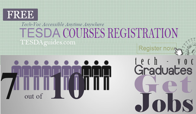 tesdaguides.com-TESDA-Enrollment-Procedure-Steps-in-Applying-for-Assessment-and-Certification